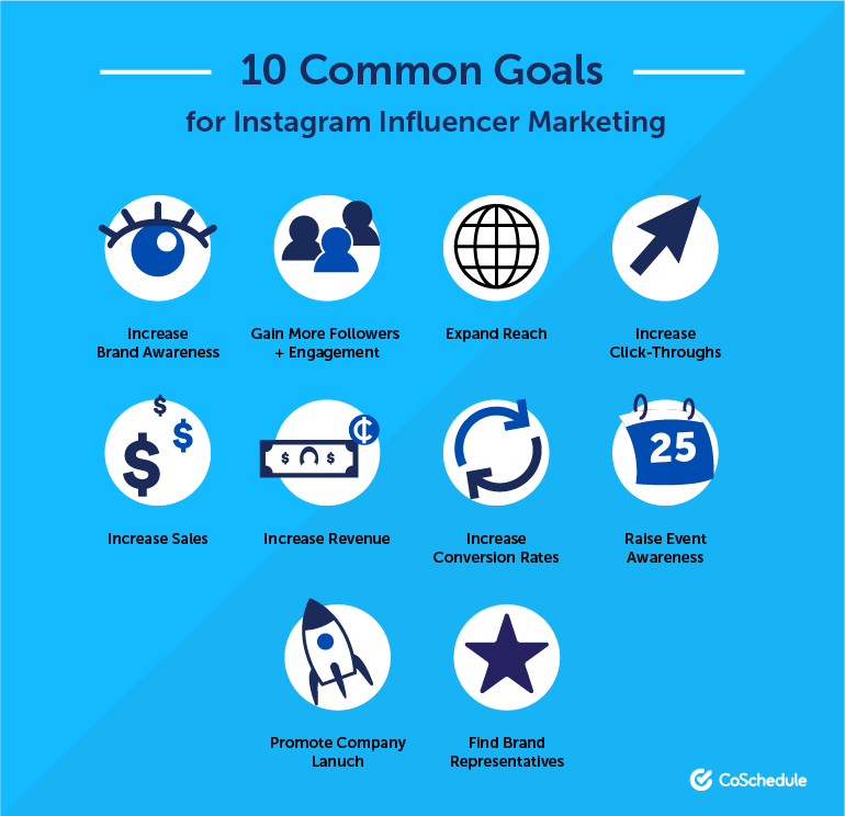 10 Common Goals for Instagram Influencer Marketing