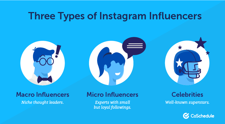 3 Types of Instagram Influencers