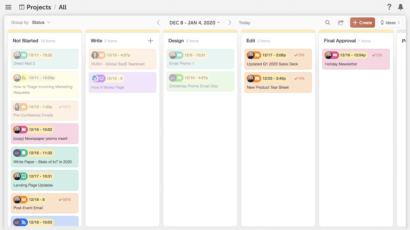 Example of the Kanban Project Dashboard in CoSchedule