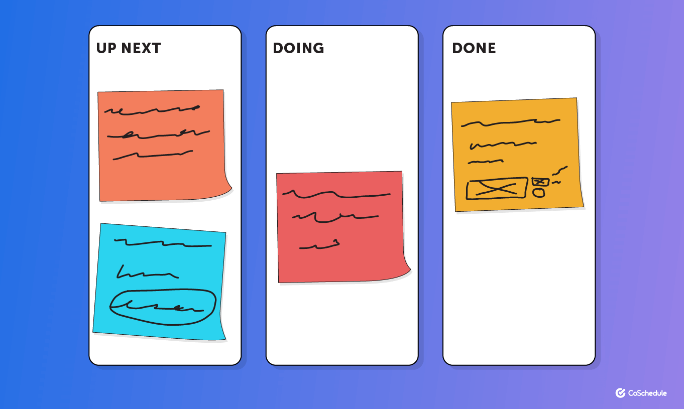 Managing kanban workflows in CoSchedule