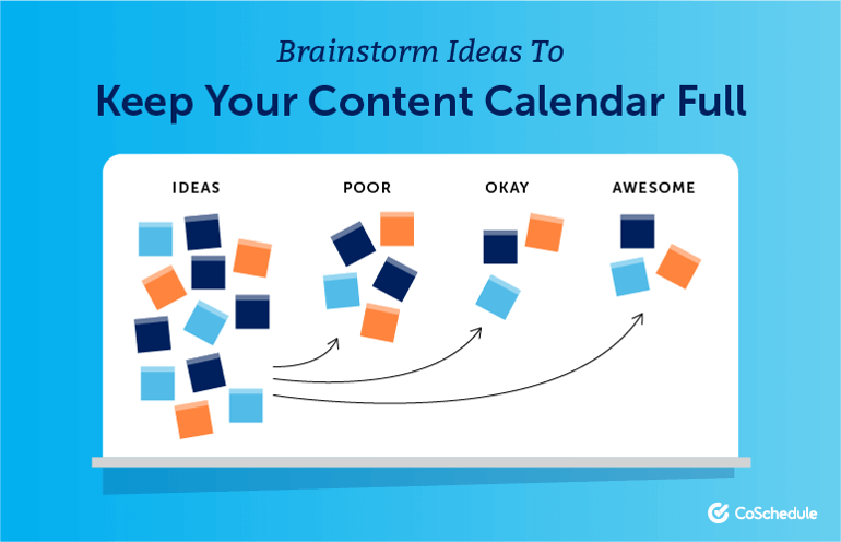 Brainstorm Ideas to Keep Your Content Calendar Full