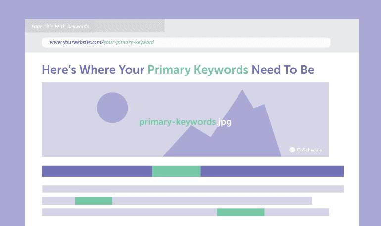 Where should keywords go?