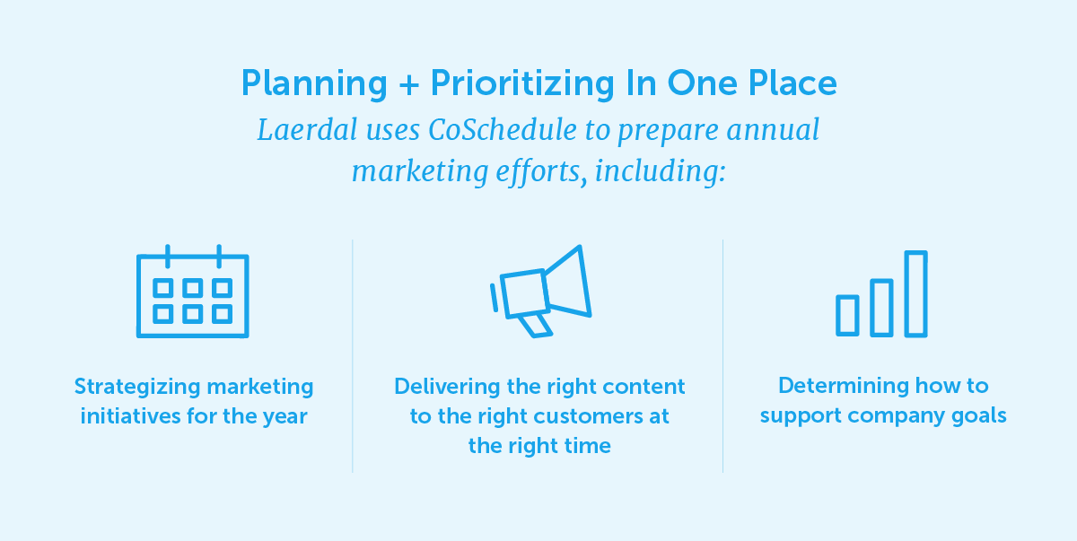 Laerdal uses CoSchedule to plan and prioritize in one place.