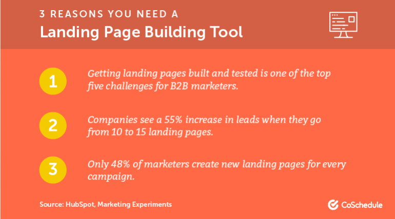 3 Reasons Marketers Need Landing Page Building Tools