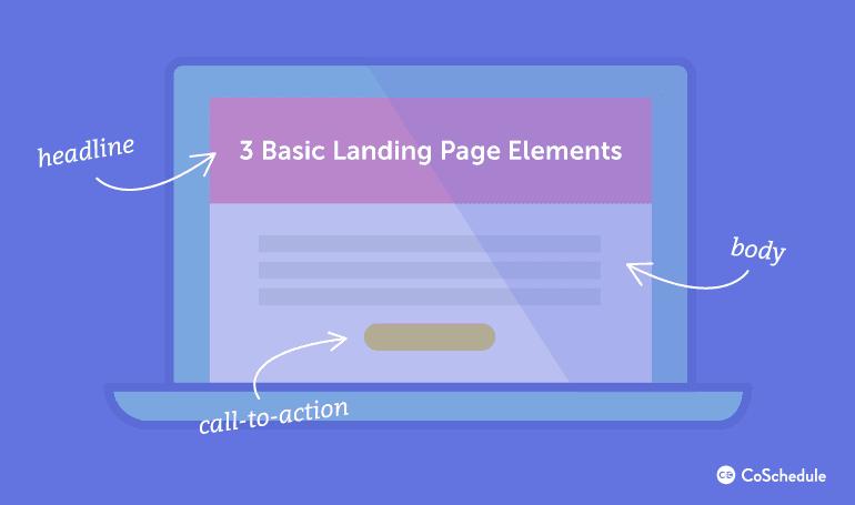 3 Landing Page Elements