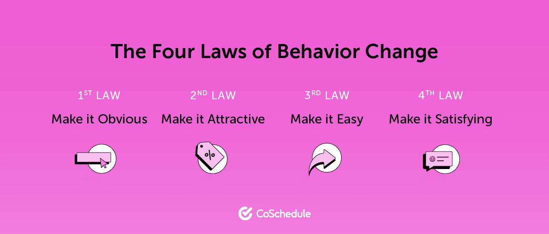 4 Laws of Behavior Change