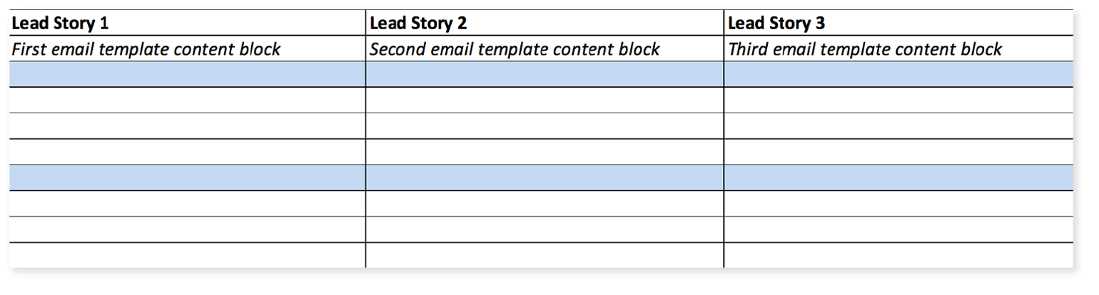 Content fields for lead stories