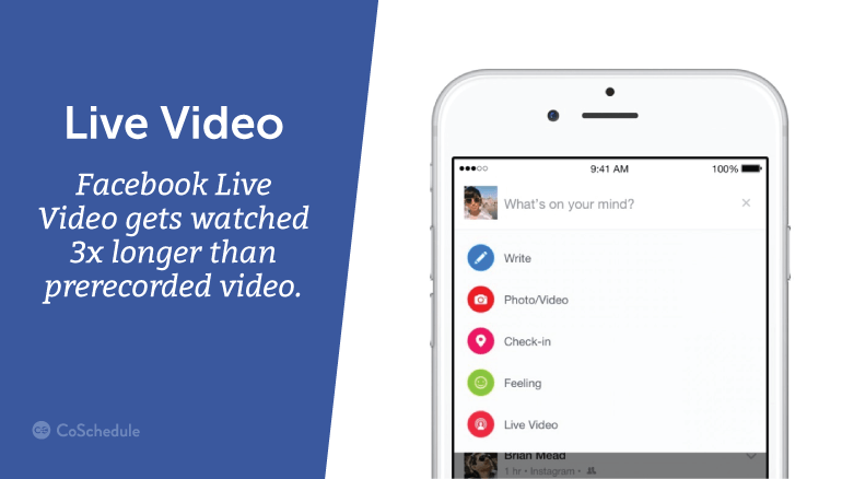 Facebook Live Video gets watched 3x longer than pre-recorded video.