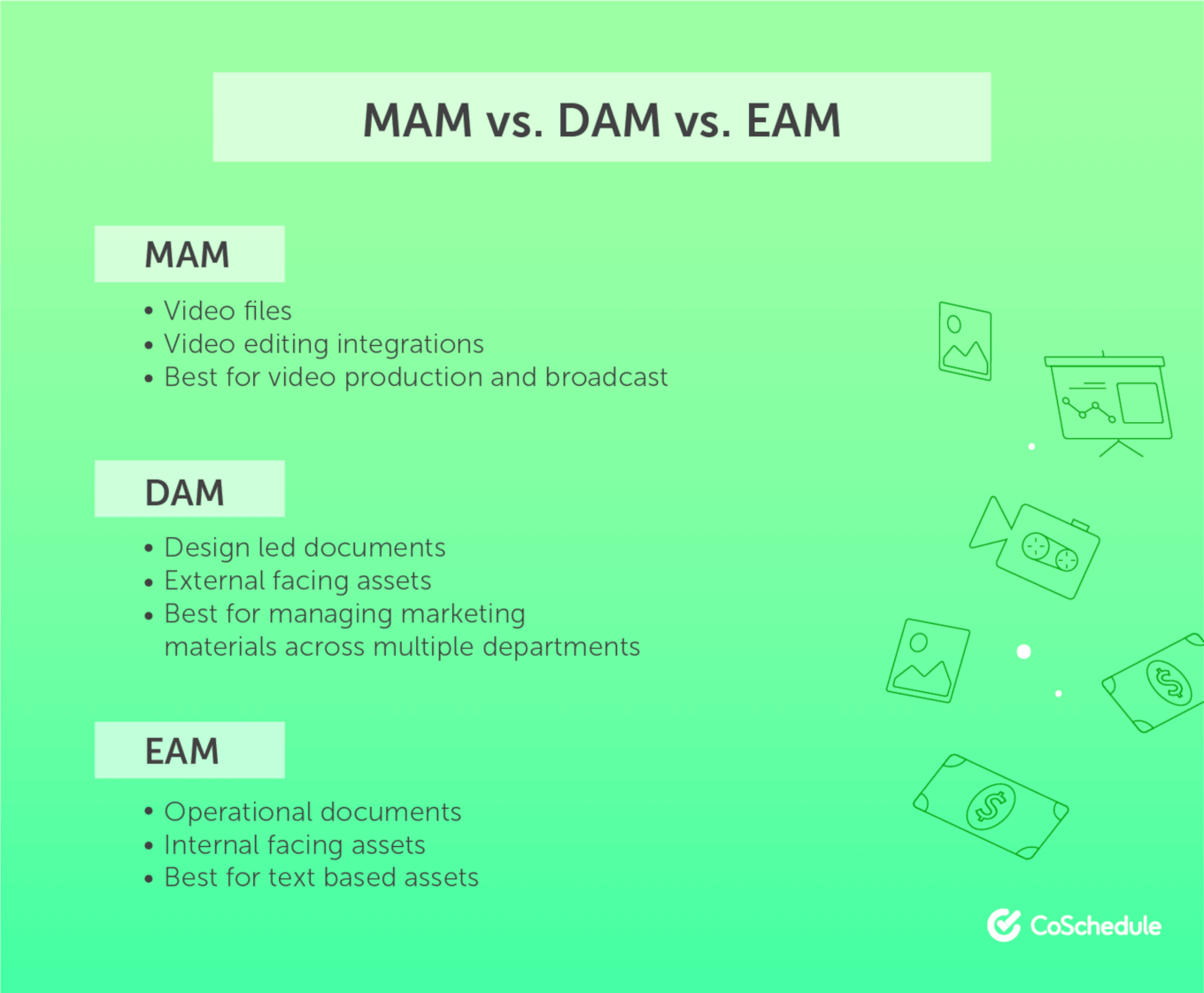 What's the Difference Between MAM, DAM, and EAM?