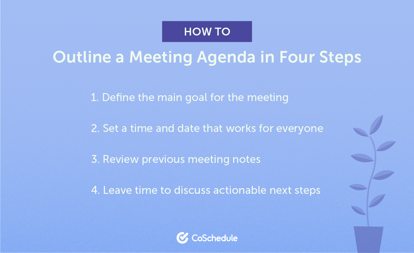 Creating a marketing agenda in four steps