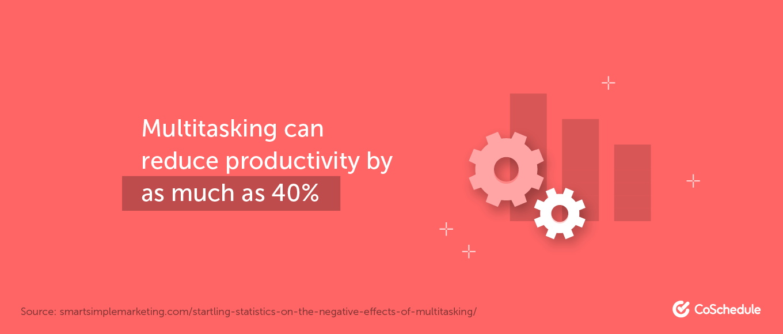 Statistics about multitasking reducing productivity