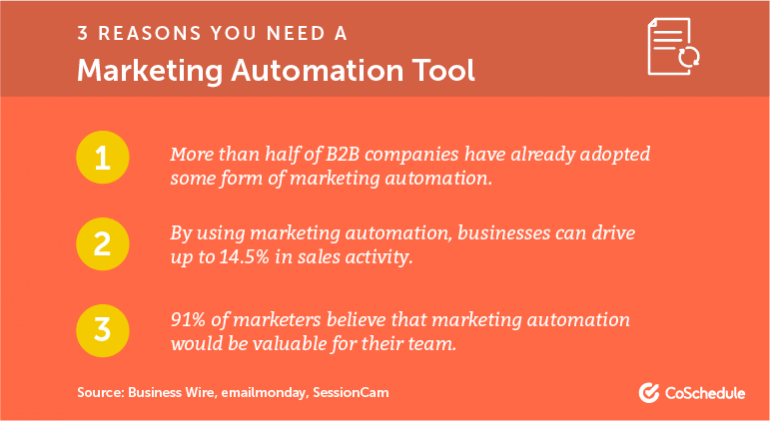 3 Reasons You Need a Marketing Automation Tool