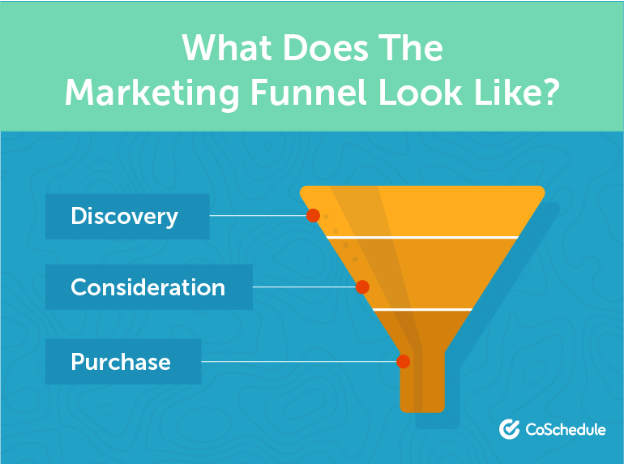 Illustration of a marketing funnel