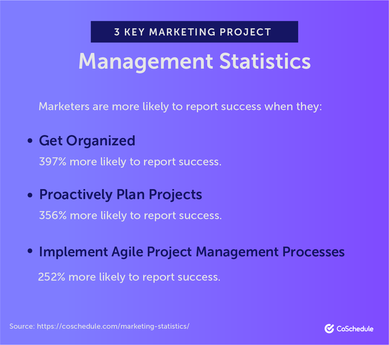 3 Key Marketing Project Management Software Statistics