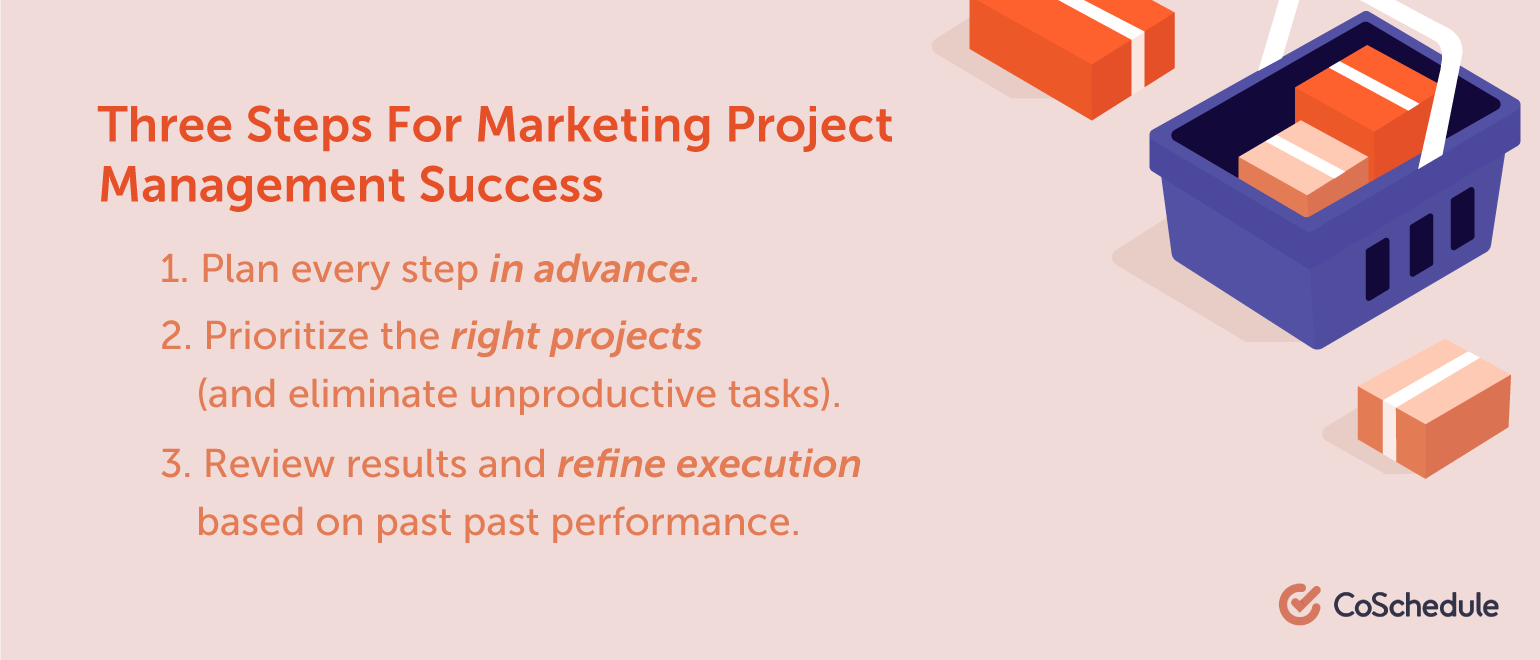 Three Steps for Marketing Project Management Success