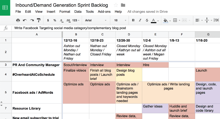 Example of a marketing sprint backlog