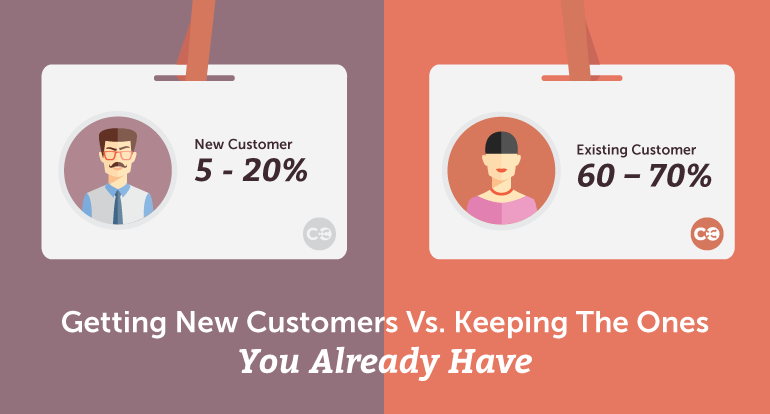 marketing techniques vs