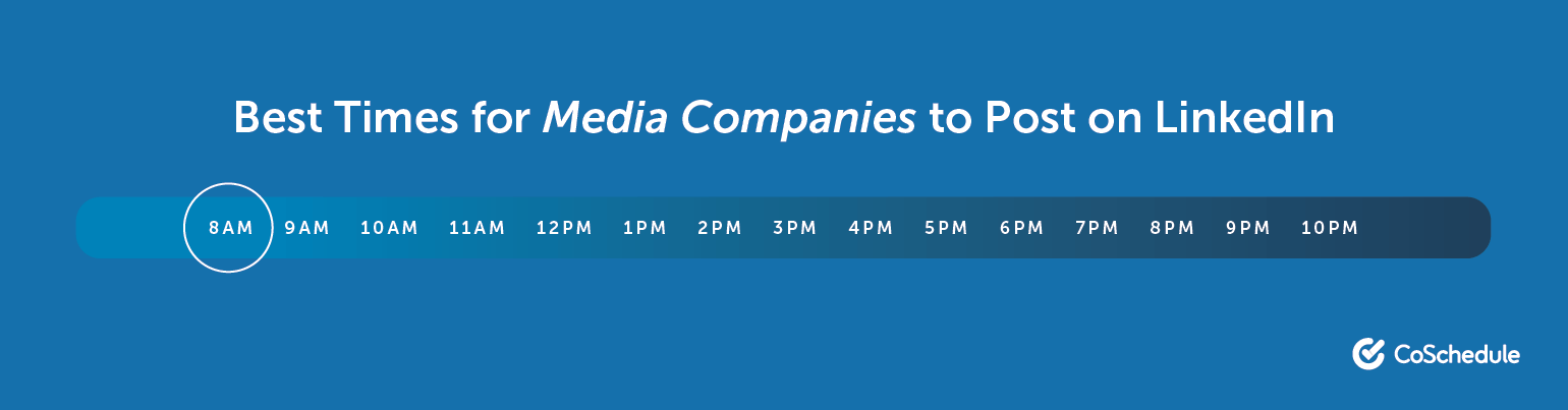 Best Times for Media Companies to Post on LinkedIn
