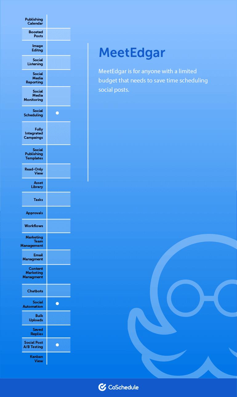 MeetEdgar Feature Comparison