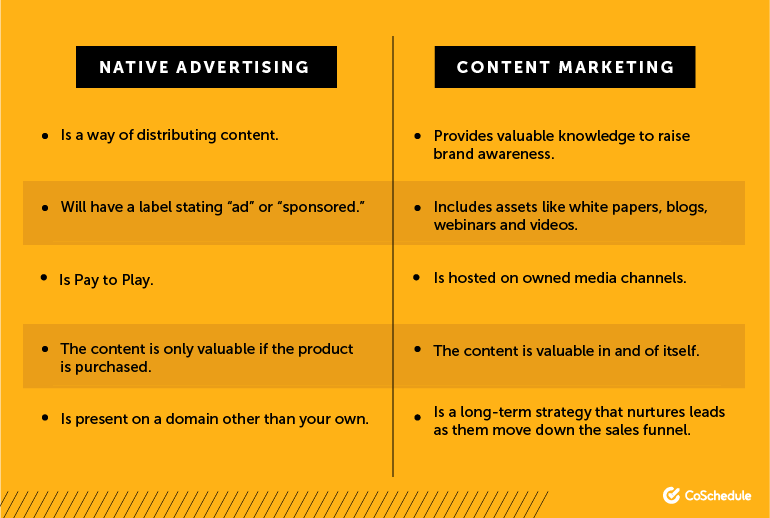What the difference between native ads and content marketing