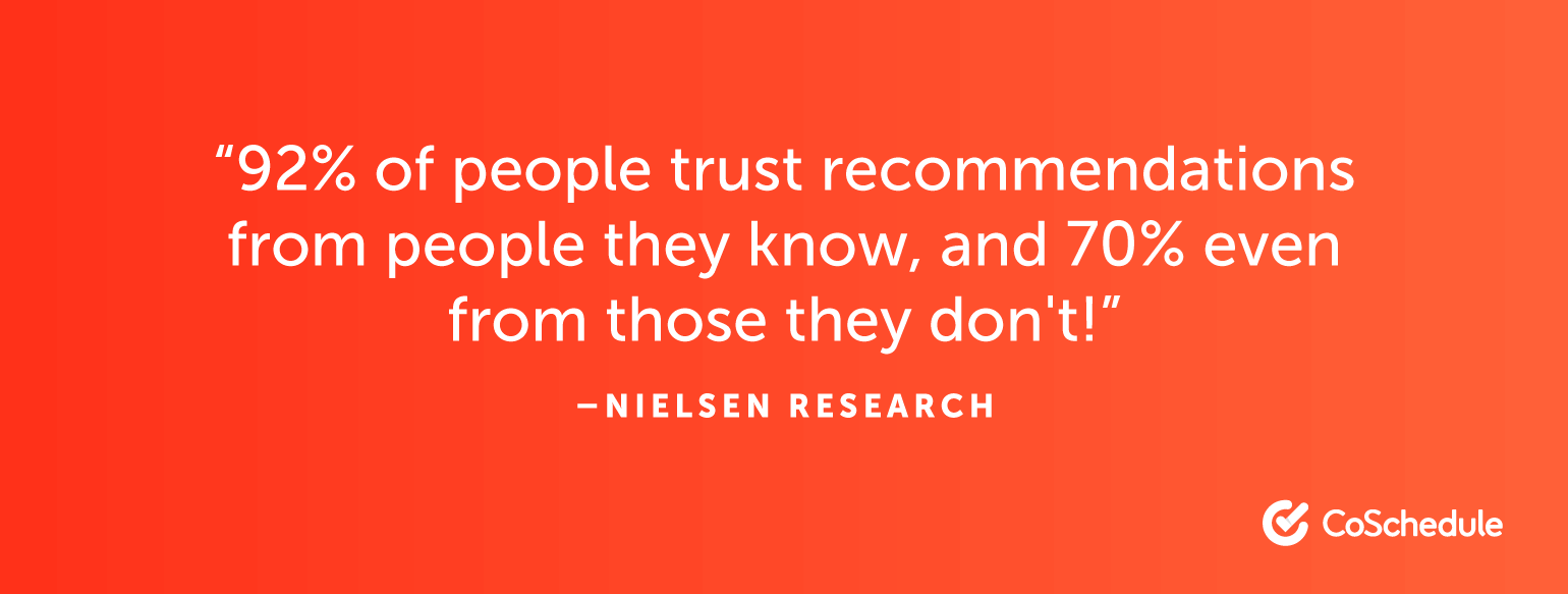 92% of people trust recommendations from people they know, 70% even from those they don't.