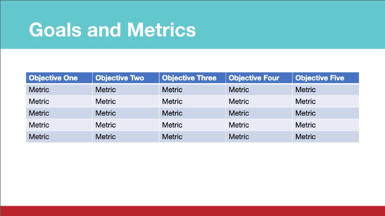 Pinterest Marketing Strategy: Objectives and Metrics