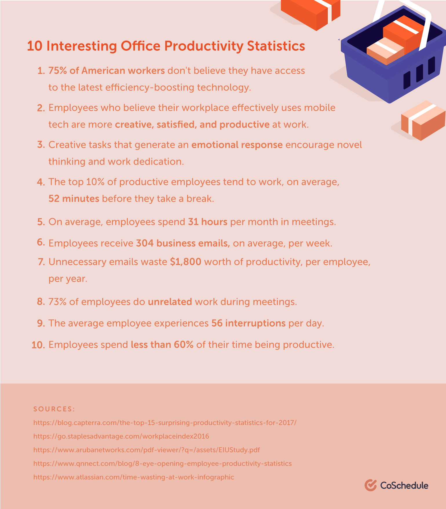 10 Interesting Office Productivity Statistics