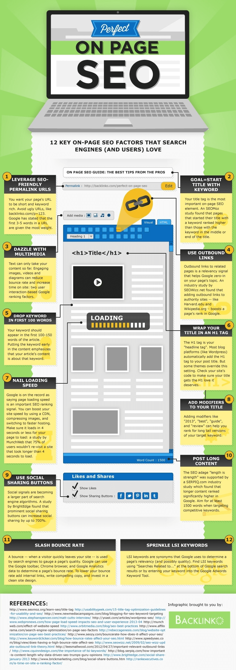 Large infographic for on-page SEO