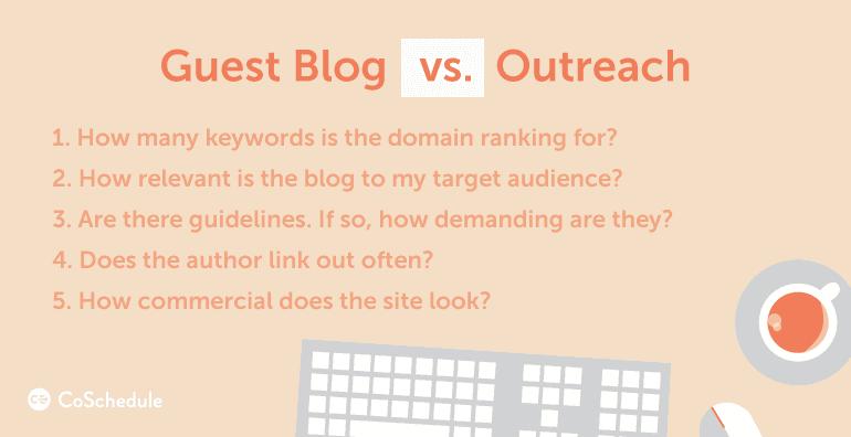 Outreach marketing guest blog vs. outreach