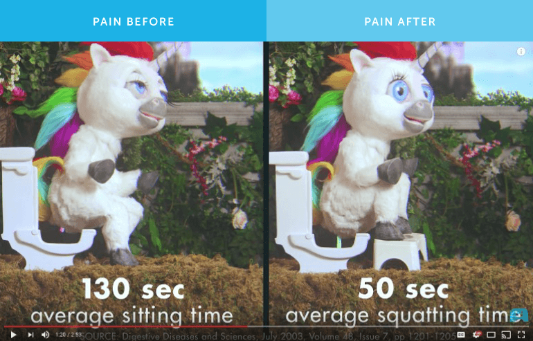Pain Before / Pain After