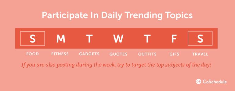 Participate In Daily Trending Topics