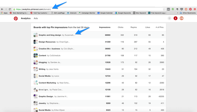 use Pinterest Analytics to find popular boards from your followers