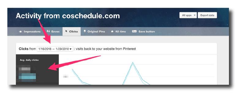Where to track Pinterest website clicks.
