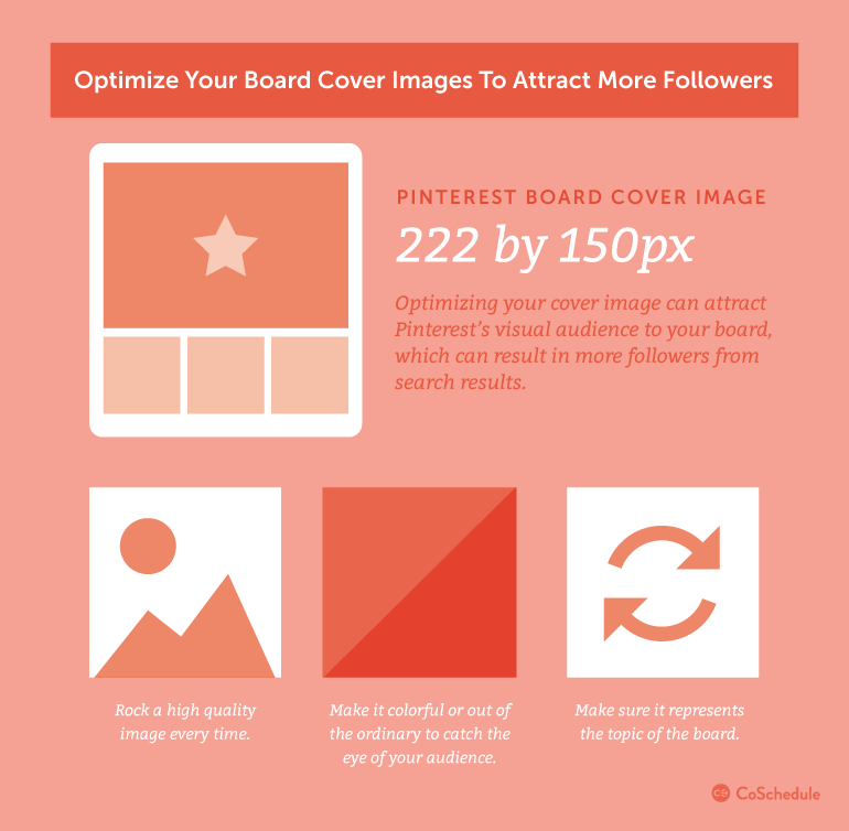 Optimize Your Board Cover Image To Attract More Followers