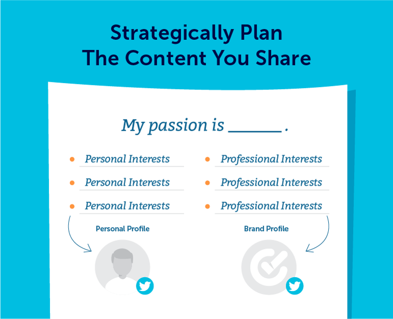 Strategically Plan the Content You'll Share