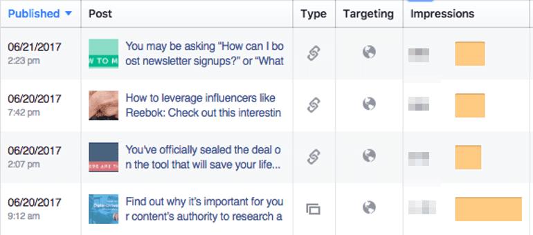 Post impressions in Facebook