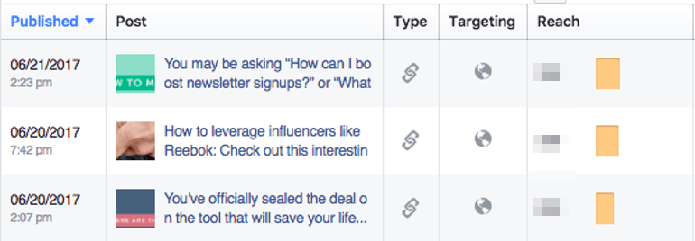 Post reach in Facebook Insights