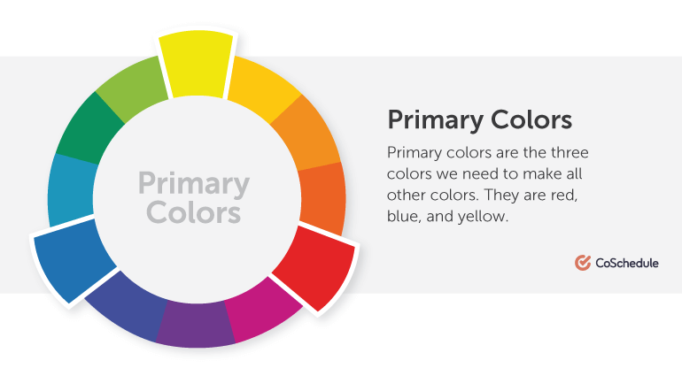 Primary colors are the three colors we need to make all other colors.