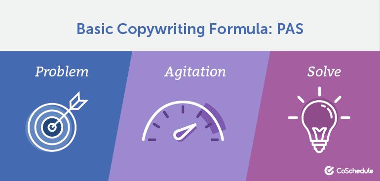 Basic Copywriting Formula: PAS
