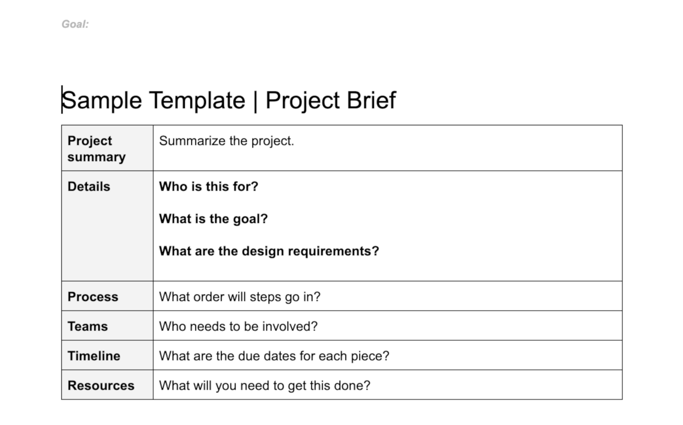 Example of a Project Brief