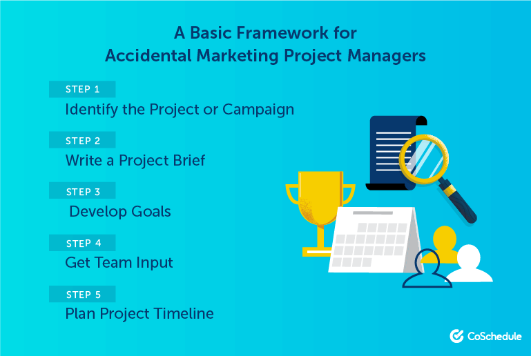 A Basic Framework for Accidental Marketing Project Managers