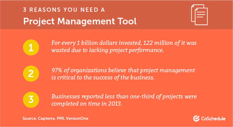 3 Reasons Marketers Need Project Management Tools