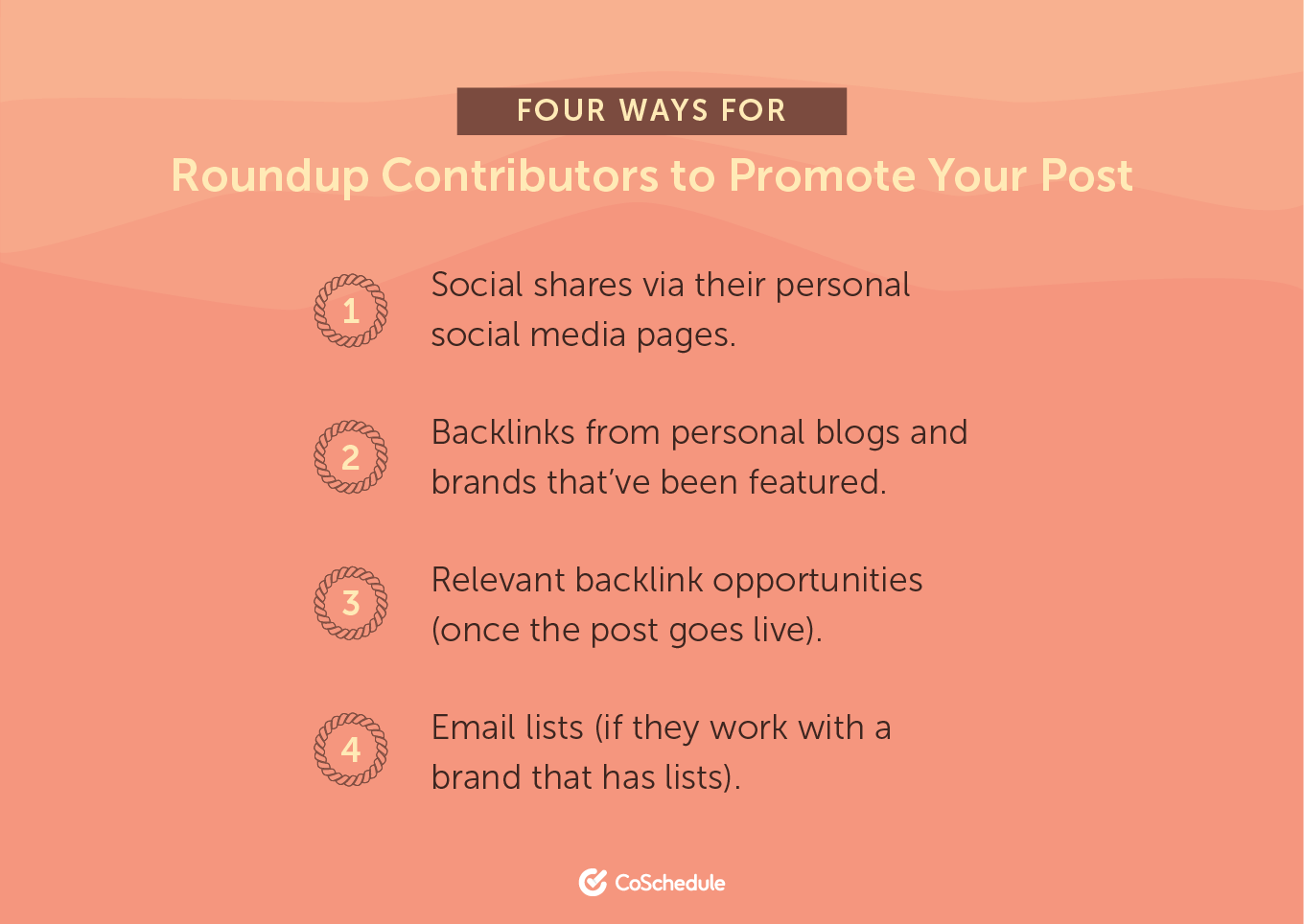 Four Ways for Roundup Contributors to Promote Your Posts