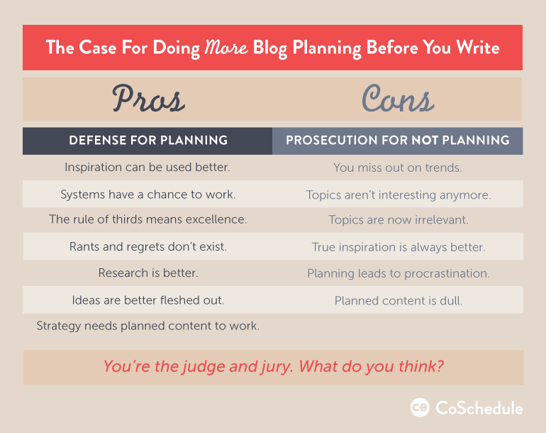 the pros and cons of blog planning