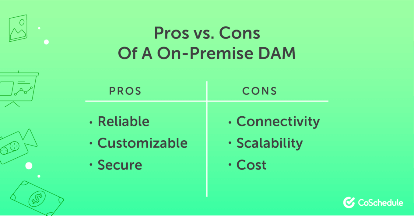 Pros vs. Cons of an On-Premise DAM