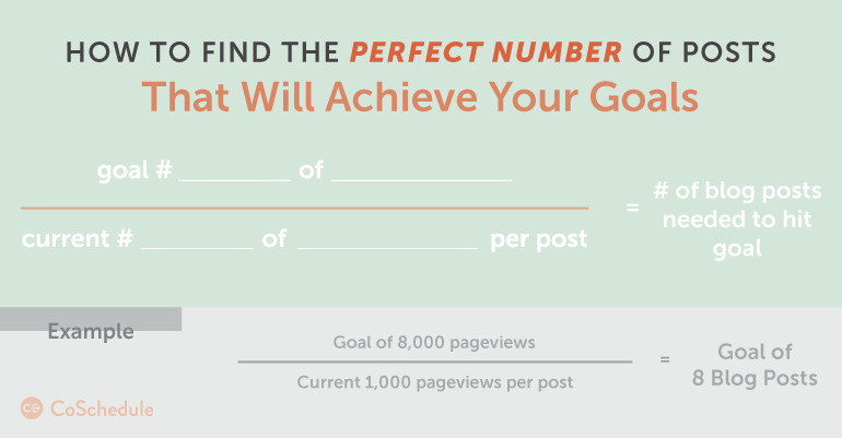 publish the perfect amount of posts to hit your blog traffic goals