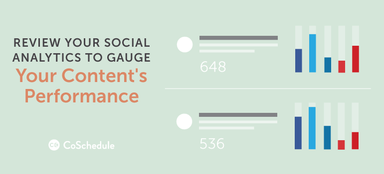 use your social analytics to estimate your impact on blog traffic