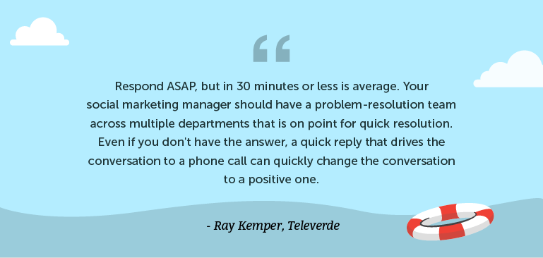 Respond ASAP, but in 30 minutes or less is average.