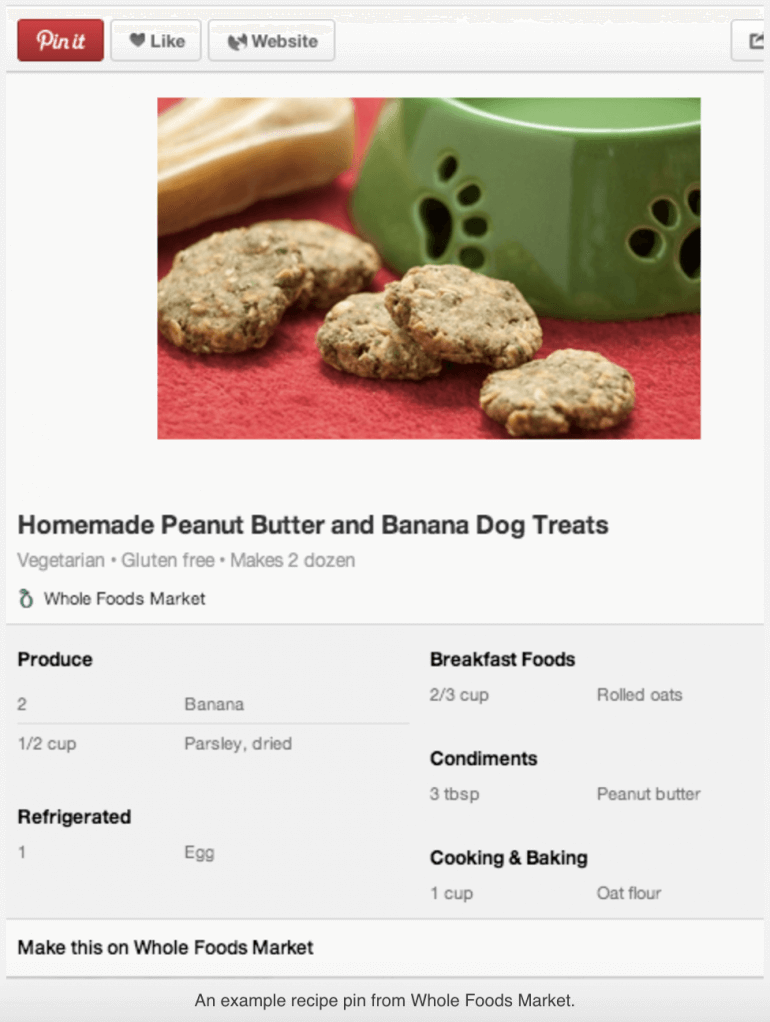 Example of a recipe rich pin