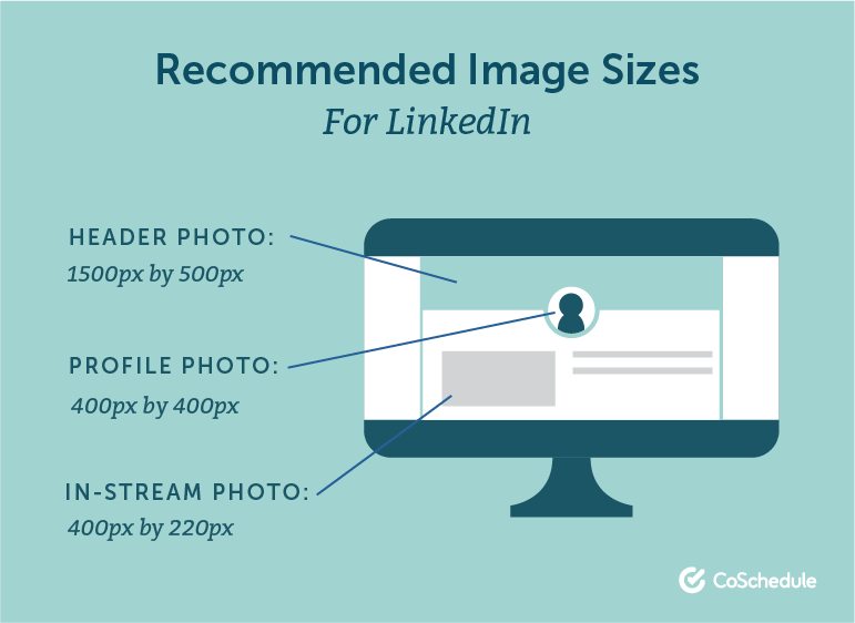 Recommended Image Sizes for LinkedIn